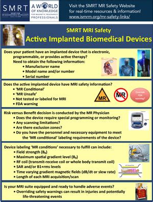 ISMRM - MR Safety Posters