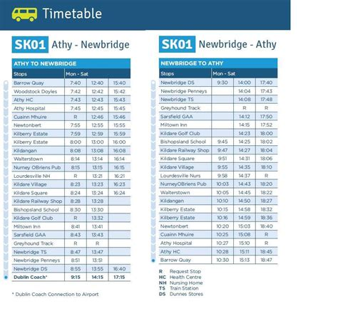 New South Kildare Bus Timetable Confirmed