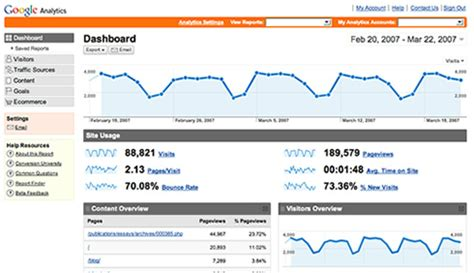 Selling Out » Your Guide to Confusing Google Analytics Terms