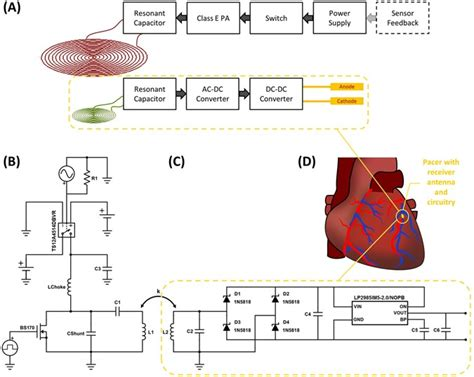 Inductively powered wireless pacing via a miniature